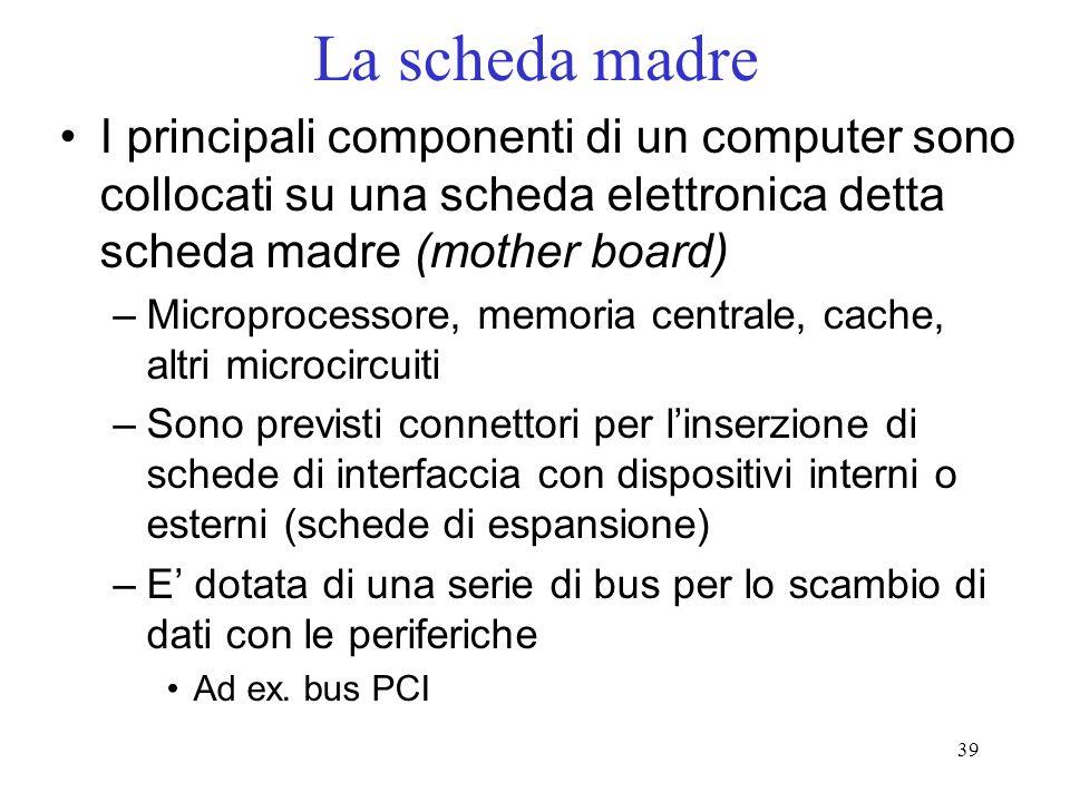 La scheda madre I principali componenti di un computer sono collocati su una scheda elettronica detta scheda madre (mother board)