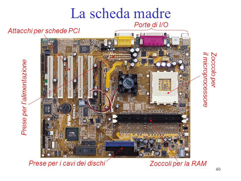 La scheda madre Porte di I/O Attacchi per schede PCI Zoccolo per
