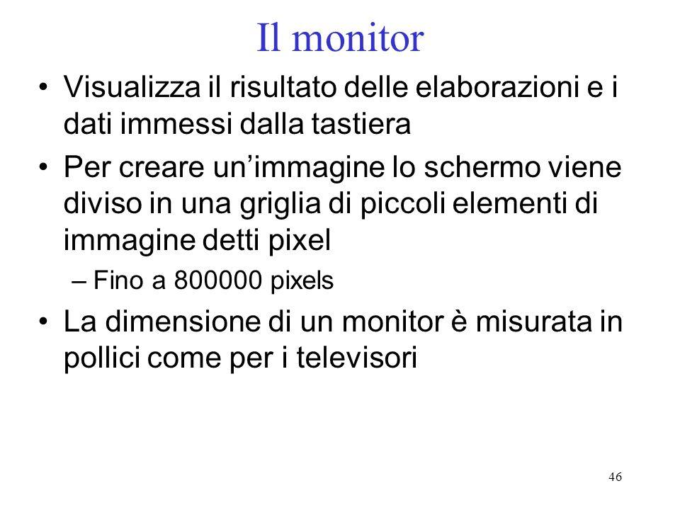 Il monitor Visualizza il risultato delle elaborazioni e i dati immessi dalla tastiera.