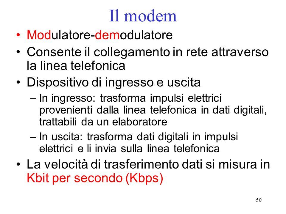 Il modem Modulatore-demodulatore