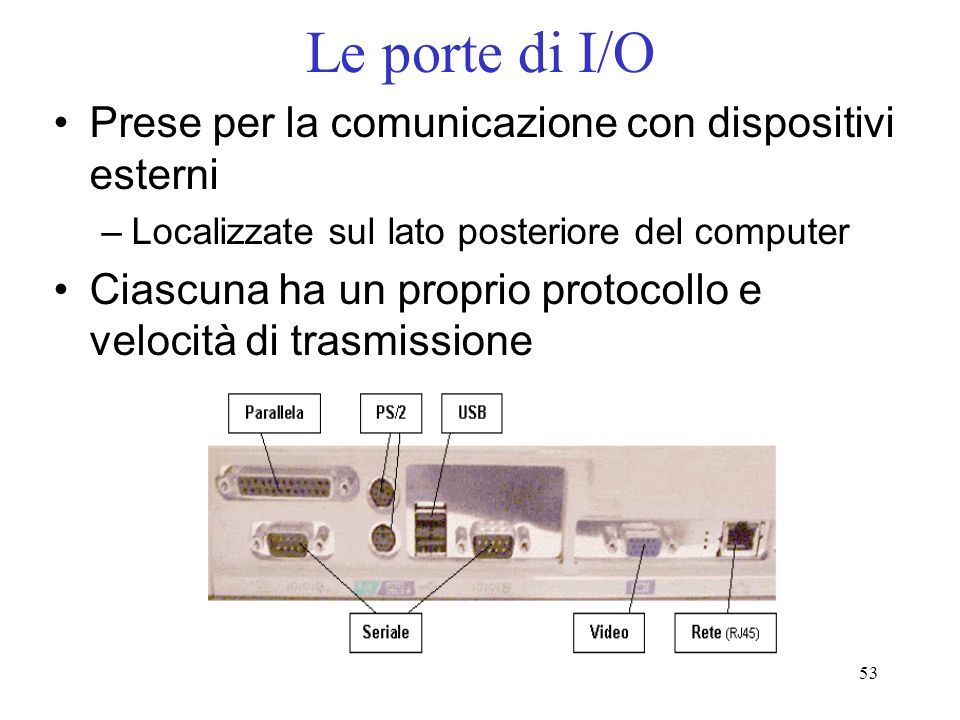 Le porte di I/O Prese per la comunicazione con dispositivi esterni