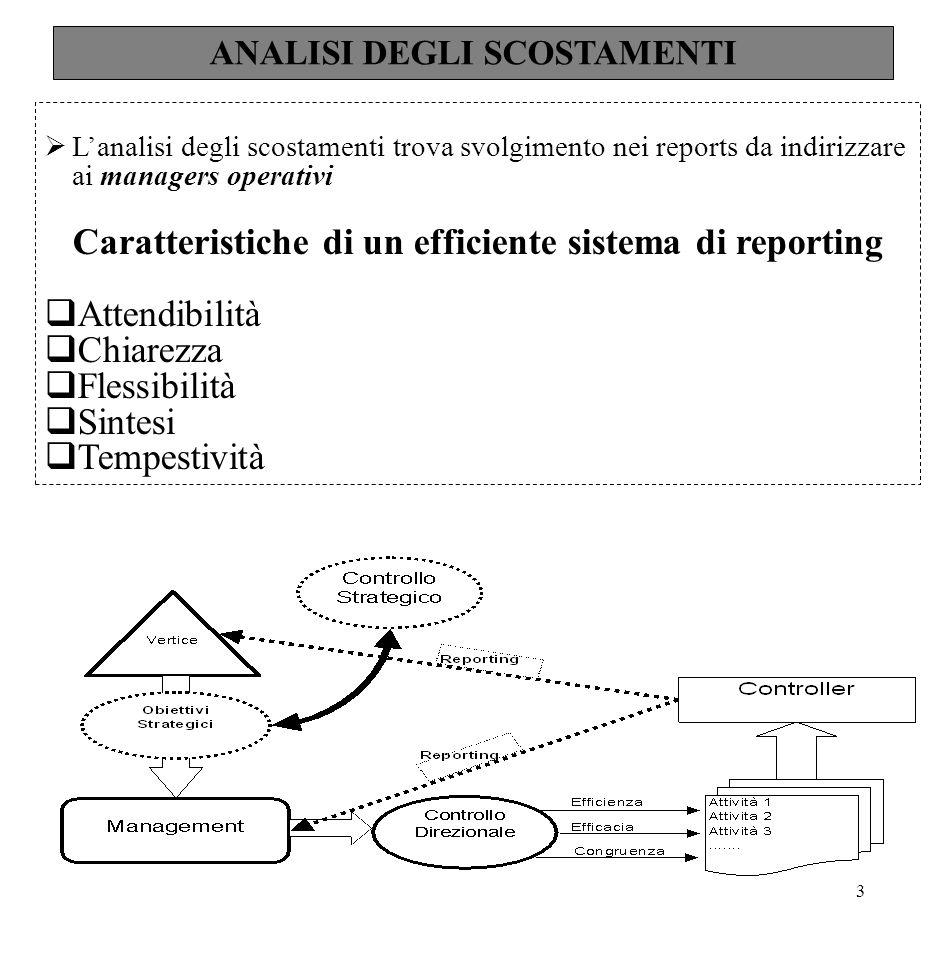 Caratteristiche di un efficiente sistema di reporting