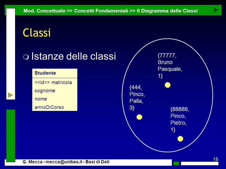 Classi Istanze delle classi {77777, Bruno Pasquale, 1} {444, Pinco,