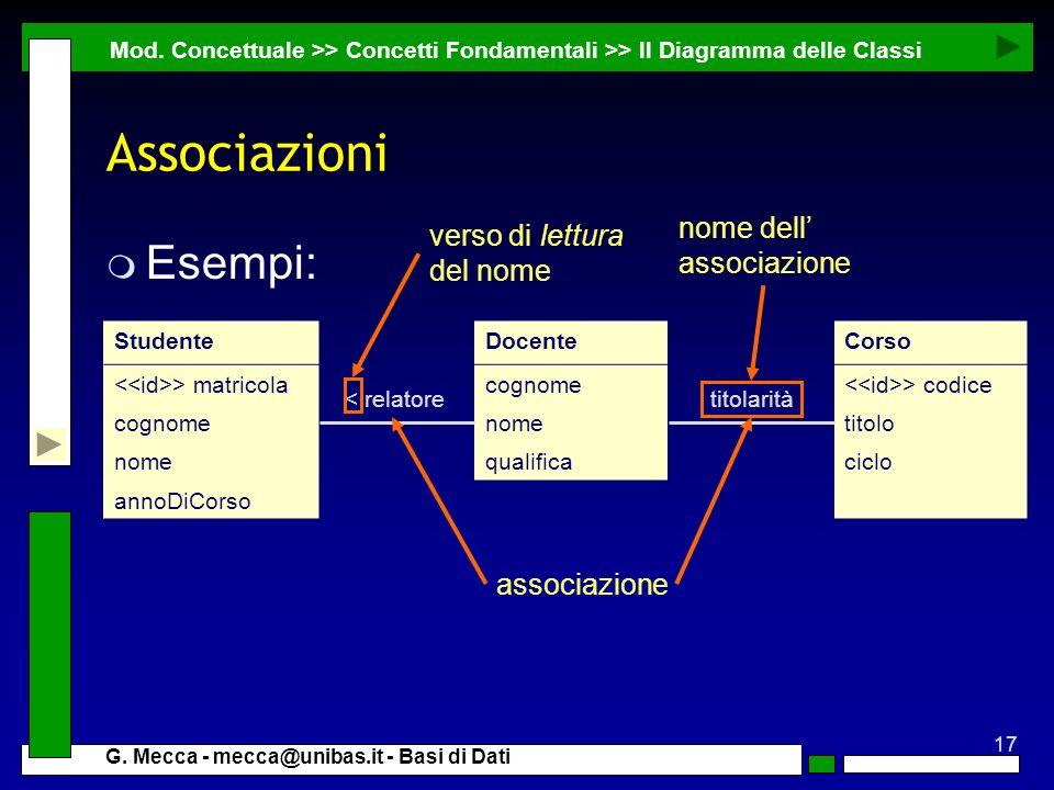 Associazioni Esempi: nome dell' verso di lettura associazione del nome