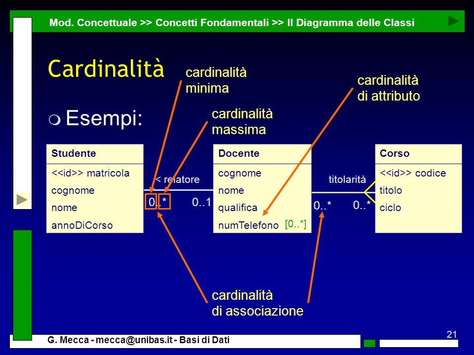 Cardinalità Esempi: cardinalità minima cardinalità di attributo