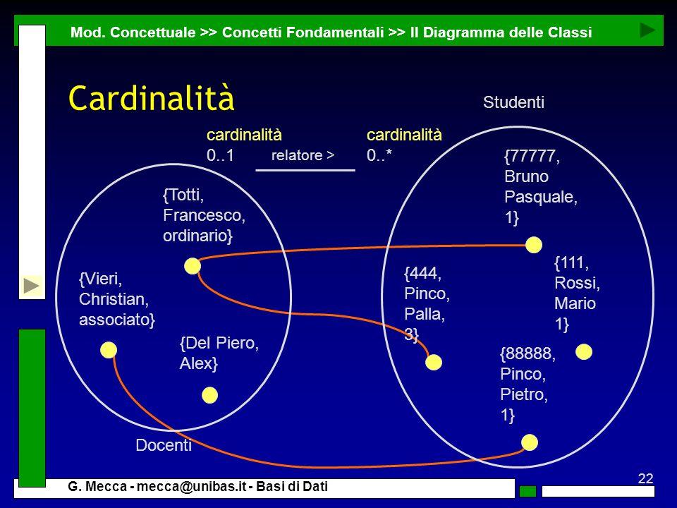 Cardinalità {Totti, Francesco, ordinario} {77777, Bruno Pasquale, 1}
