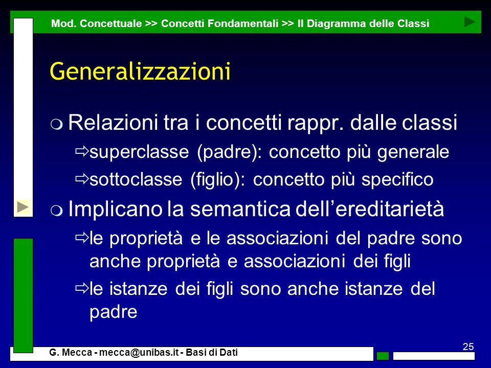 Generalizzazioni Relazioni tra i concetti rappr. dalle classi