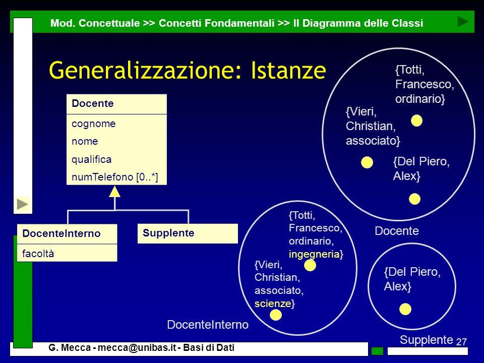 Generalizzazione: Istanze
