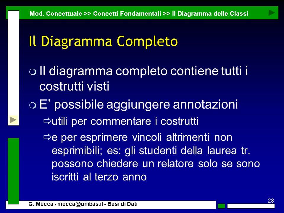 Mod. Concettuale >> Concetti Fondamentali >> Il Diagramma delle Classi