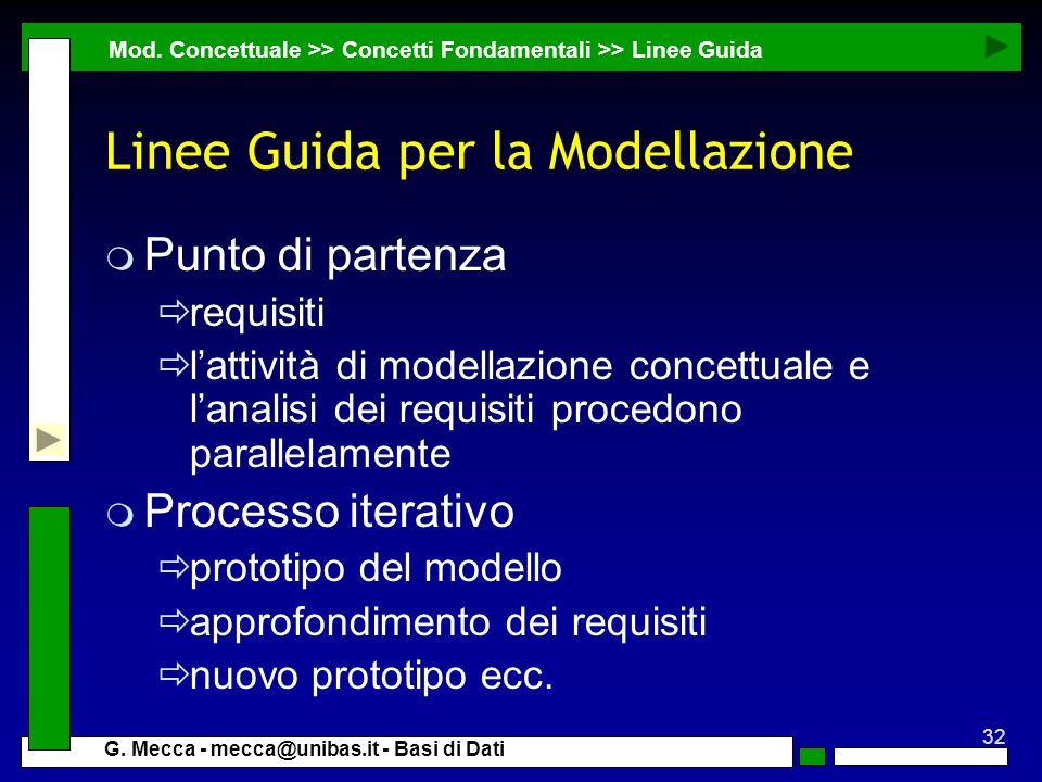 Linee Guida per la Modellazione
