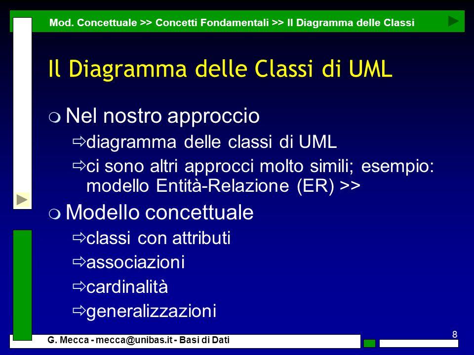Il Diagramma delle Classi di UML