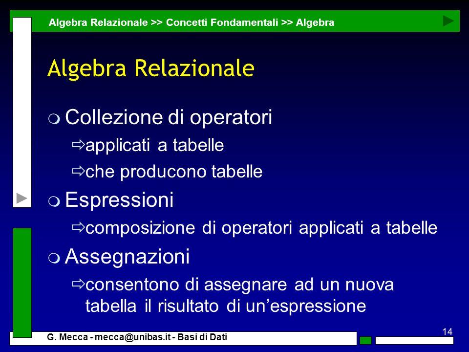 Algebra Relazionale Collezione di operatori Espressioni Assegnazioni