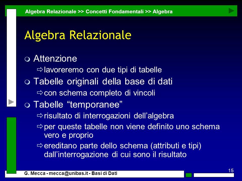Algebra Relazionale Attenzione Tabelle originali della base di dati