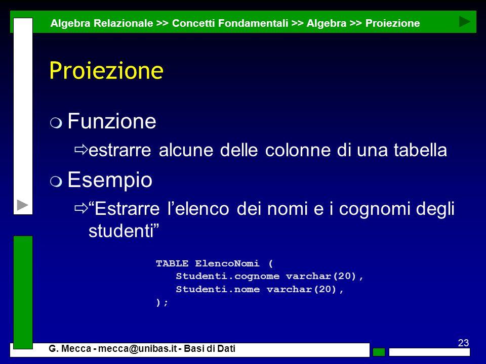 Proiezione Funzione Esempio