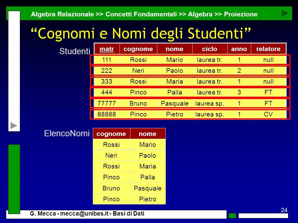 Cognomi e Nomi degli Studenti