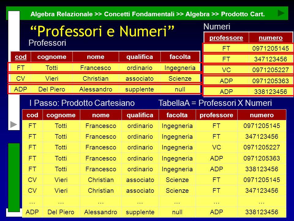 Professori e Numeri Numeri Professori