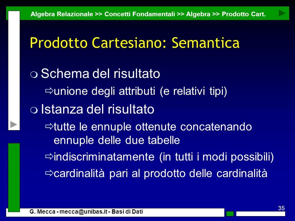 Prodotto Cartesiano: Semantica