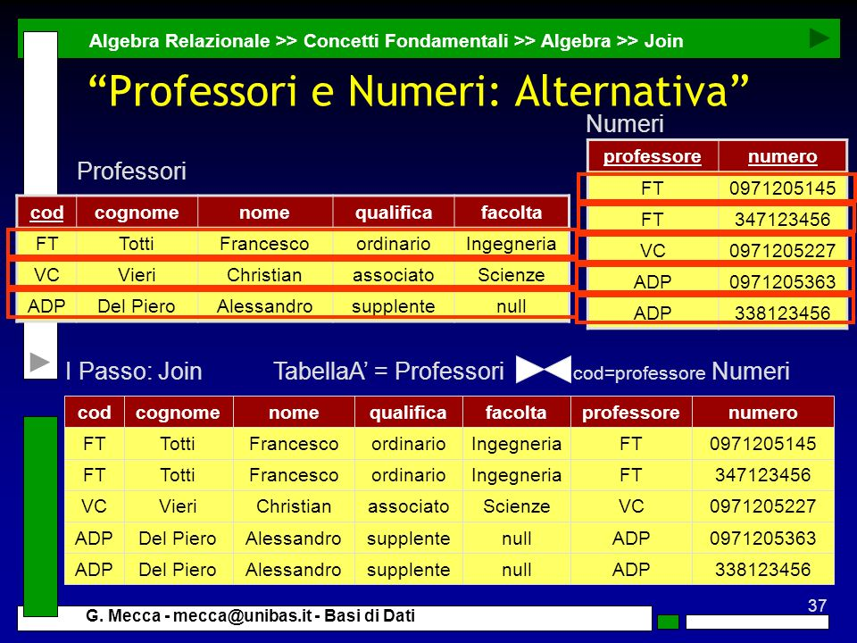 Professori e Numeri: Alternativa