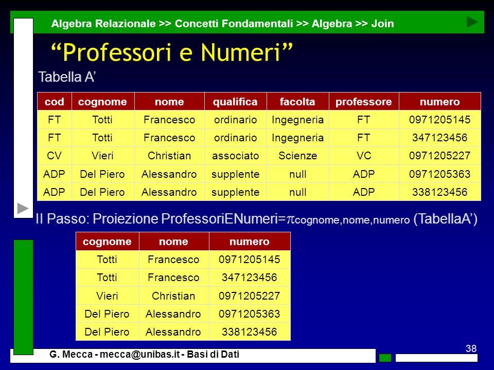 Professori e Numeri Tabella A'