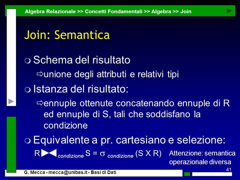 Join: Semantica Schema del risultato Istanza del risultato: