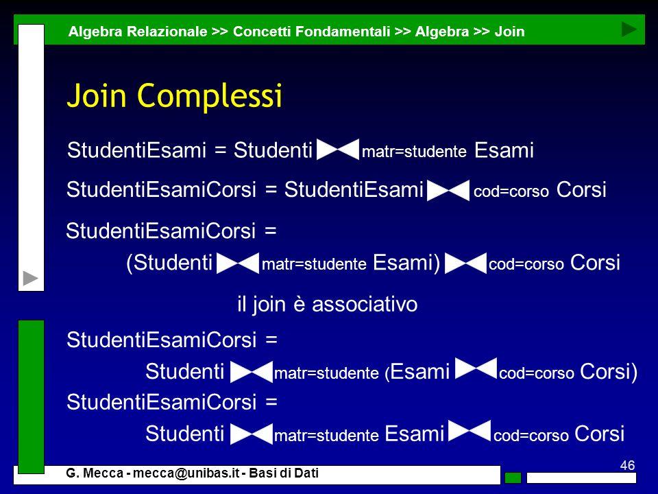 Join Complessi StudentiEsami = Studenti matr=studente Esami