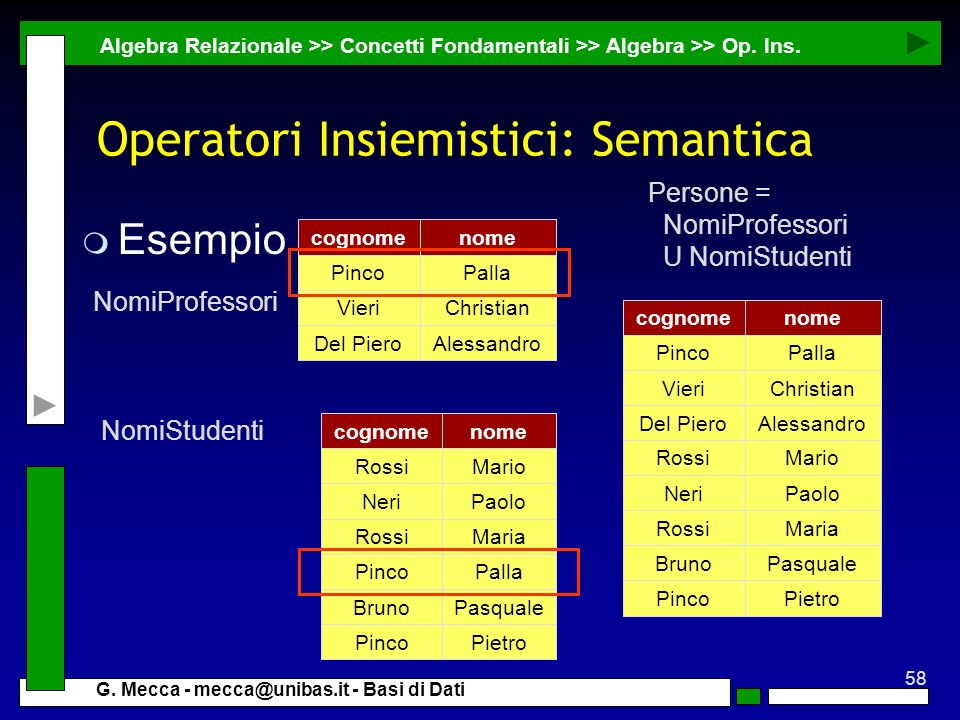 Operatori Insiemistici: Semantica