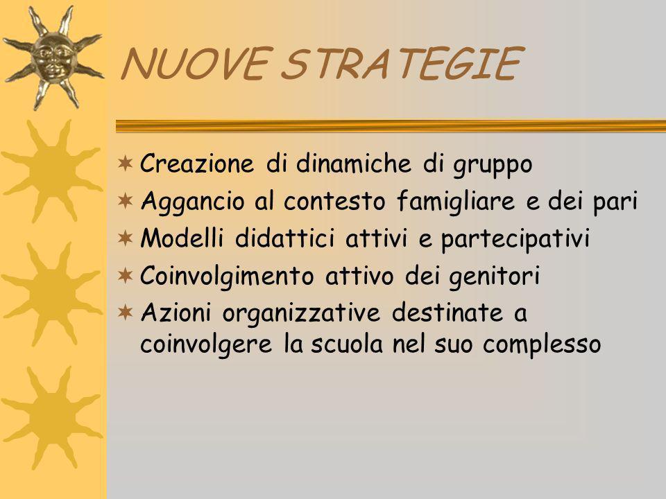 NUOVE STRATEGIE Creazione di dinamiche di gruppo