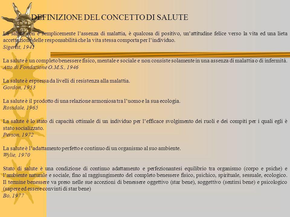 DEFINIZIONE DEL CONCETTO DI SALUTE