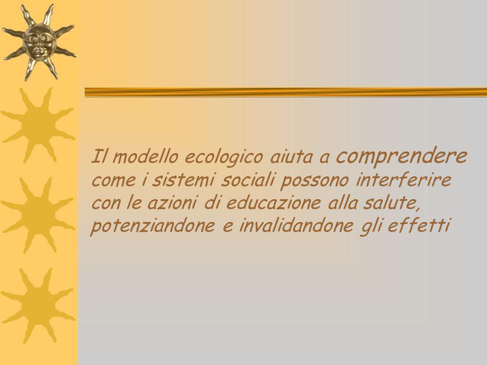 Il modello ecologico aiuta a comprendere come i sistemi sociali possono interferire con le azioni di educazione alla salute, potenziandone e invalidandone gli effetti