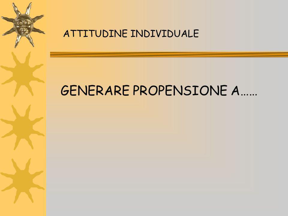GENERARE PROPENSIONE A……