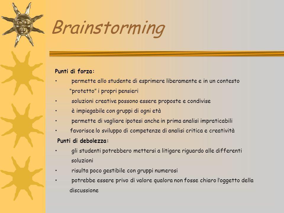 Brainstorming Punti di forza: