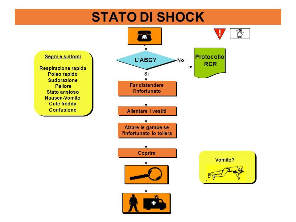 STATO DI SHOCK Protocollo L'ABC RCR Segni e sintomi No