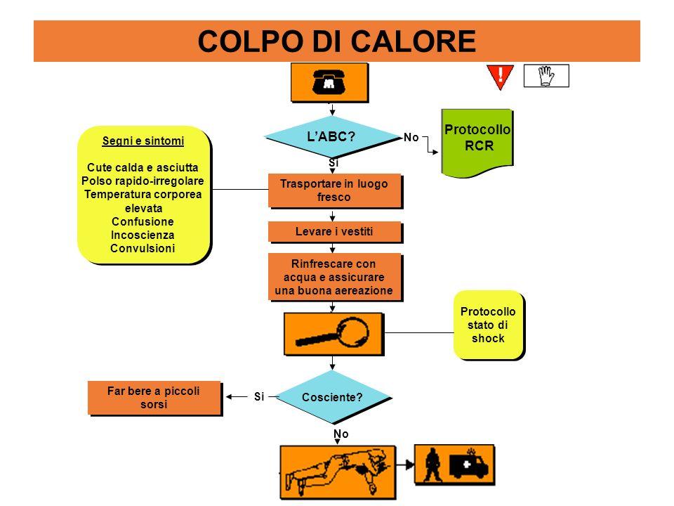 COLPO DI CALORE Protocollo L'ABC RCR Segni e sintomi No