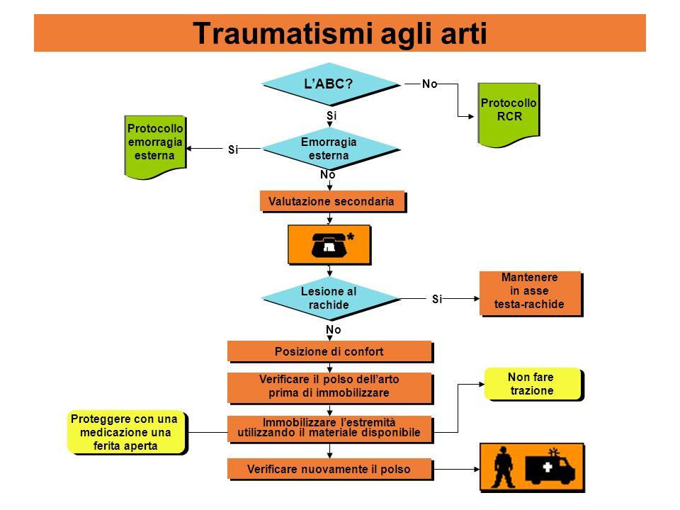 Traumatismi agli arti L'ABC No Protocollo RCR Si Protocollo emorragia