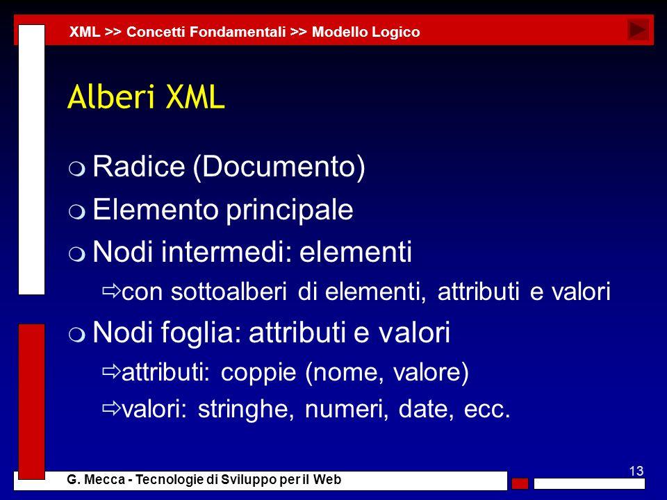 Alberi XML Radice (Documento) Elemento principale