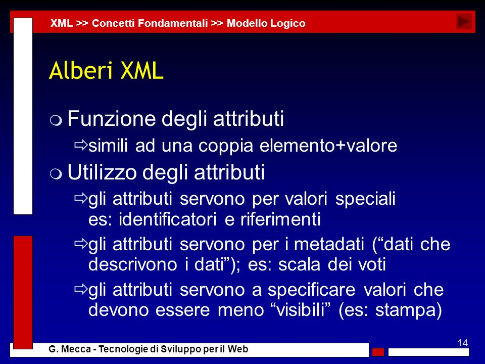 Alberi XML Funzione degli attributi Utilizzo degli attributi