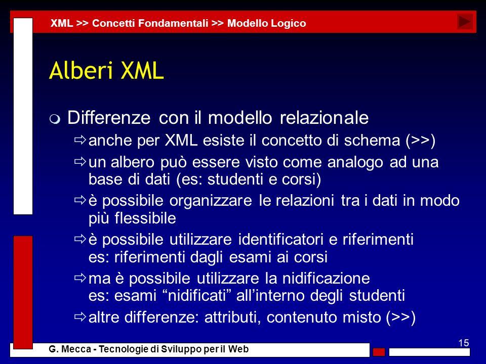 Alberi XML Differenze con il modello relazionale