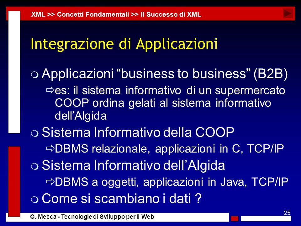 Integrazione di Applicazioni