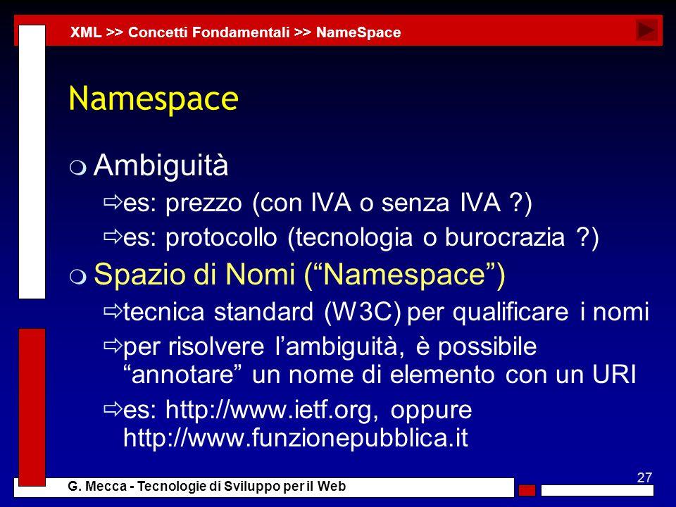 Namespace Ambiguità Spazio di Nomi ( Namespace )