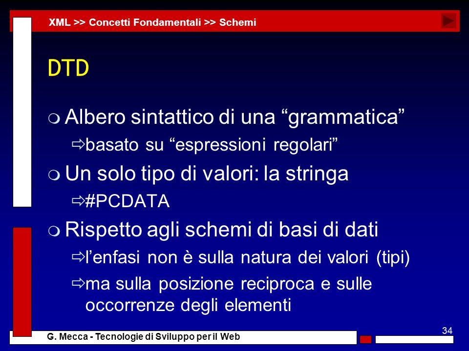 DTD Albero sintattico di una grammatica