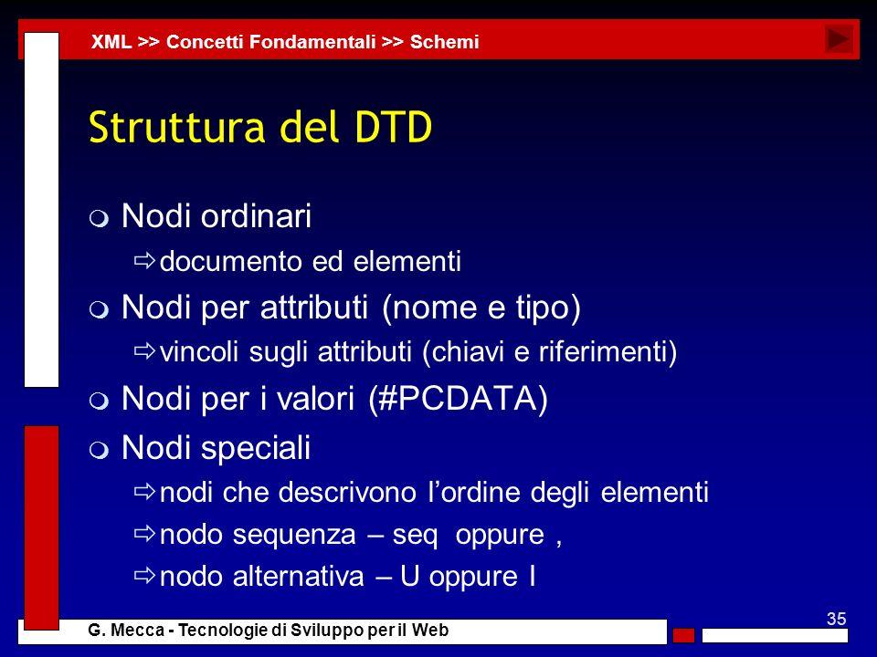 Struttura del DTD Nodi ordinari Nodi per attributi (nome e tipo)