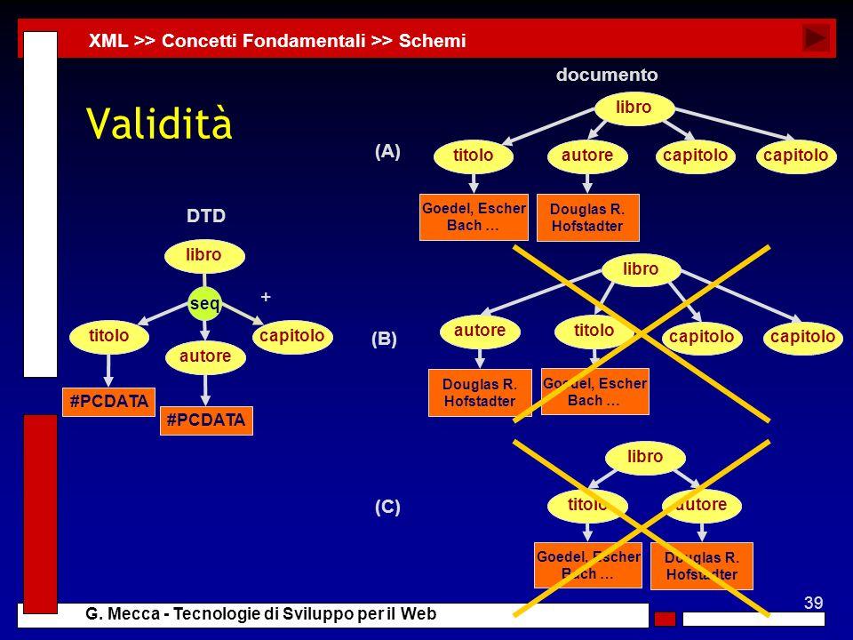 Validità XML >> Concetti Fondamentali >> Schemi documento