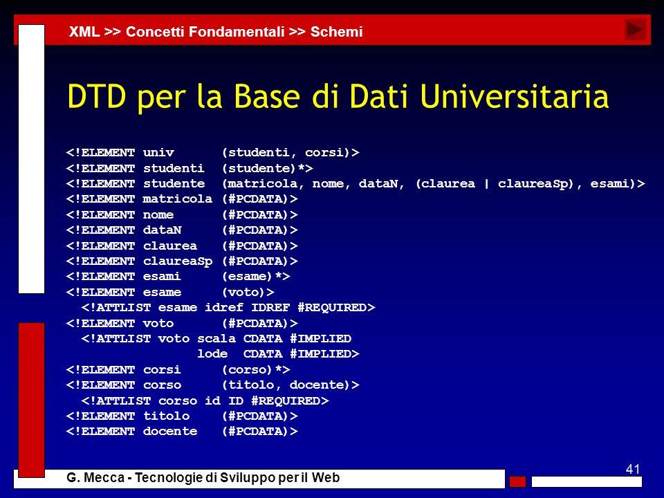 DTD per la Base di Dati Universitaria