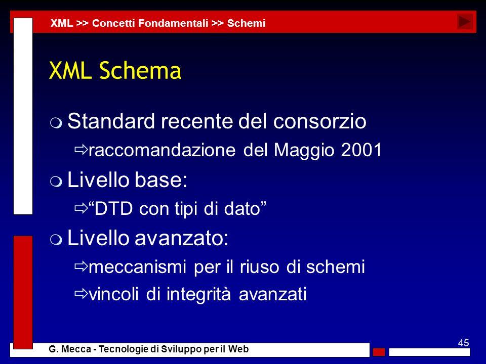 XML Schema Standard recente del consorzio Livello base: