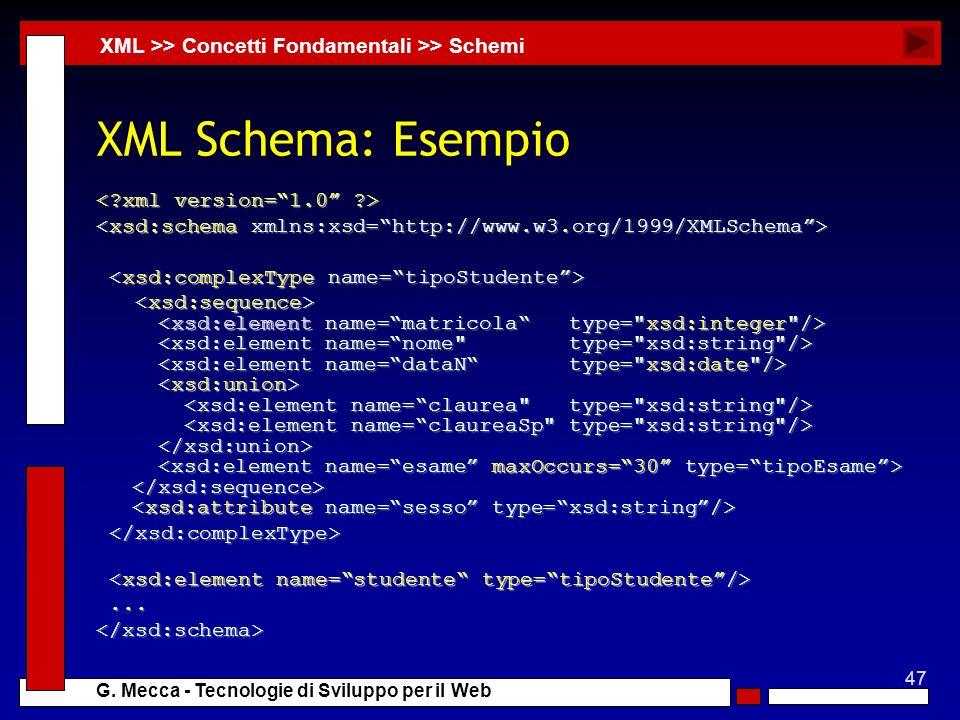 XML Schema: Esempio XML >> Concetti Fondamentali >> Schemi