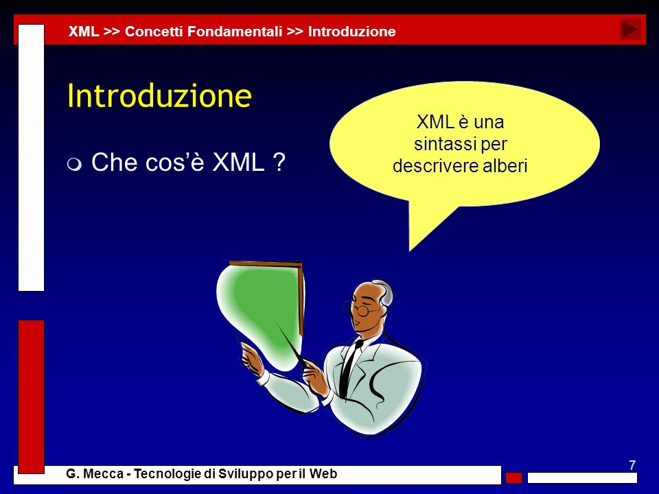 Introduzione Che cos'è XML XML è una sintassi per descrivere alberi