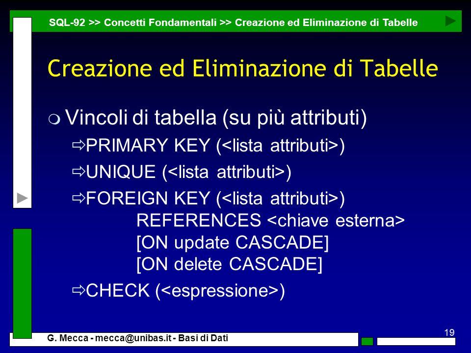 Creazione ed Eliminazione di Tabelle