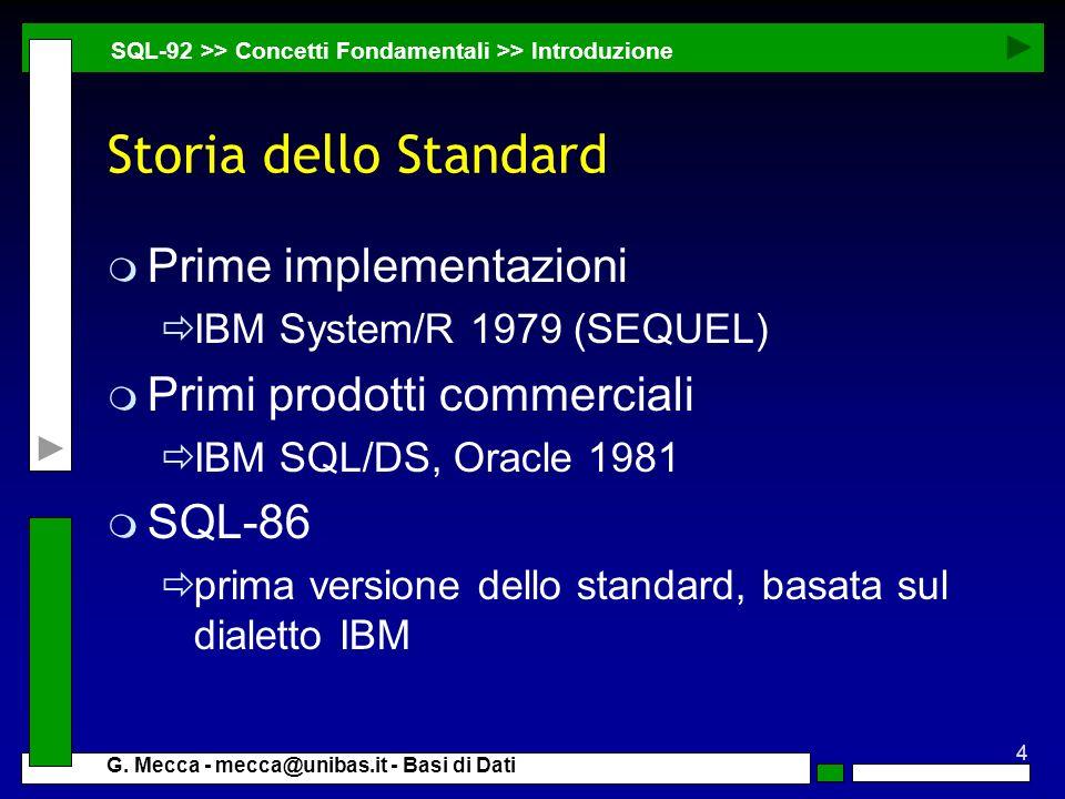 Storia dello Standard Prime implementazioni Primi prodotti commerciali