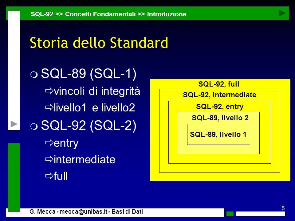 Storia dello Standard SQL-89 (SQL-1) SQL-92 (SQL-2)