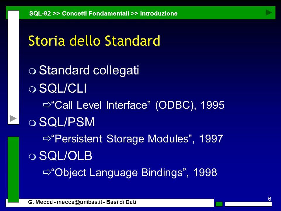 Storia dello Standard Standard collegati SQL/CLI SQL/PSM SQL/OLB